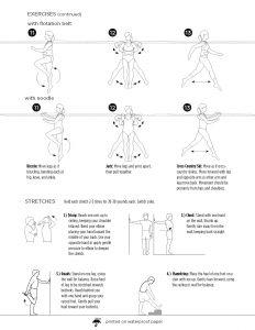 Aquatic Exercise descriptions side 2